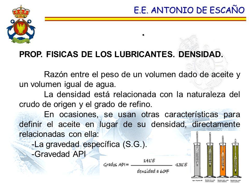 . E.E. ANTONIO DE ESCAÑO PROP. FISICAS DE LOS LUBRICANTES. DENSIDAD.