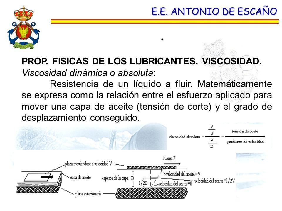 . E.E. ANTONIO DE ESCAÑO PROP. FISICAS DE LOS LUBRICANTES. VISCOSIDAD.