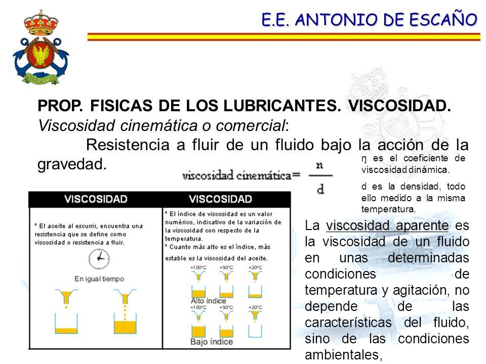 PROP. FISICAS DE LOS LUBRICANTES. VISCOSIDAD.