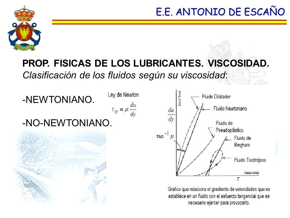 E.E. ANTONIO DE ESCAÑO PROP. FISICAS DE LOS LUBRICANTES. VISCOSIDAD. Clasificación de los fluidos según su viscosidad: