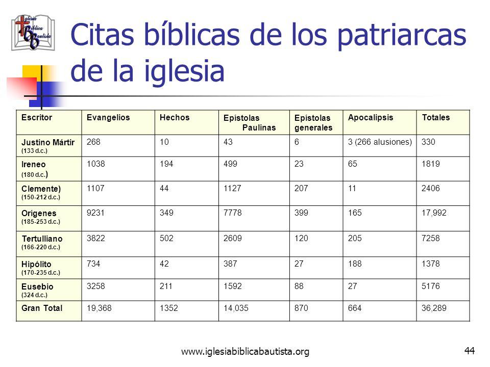 Citas bíblicas de los patriarcas de la iglesia