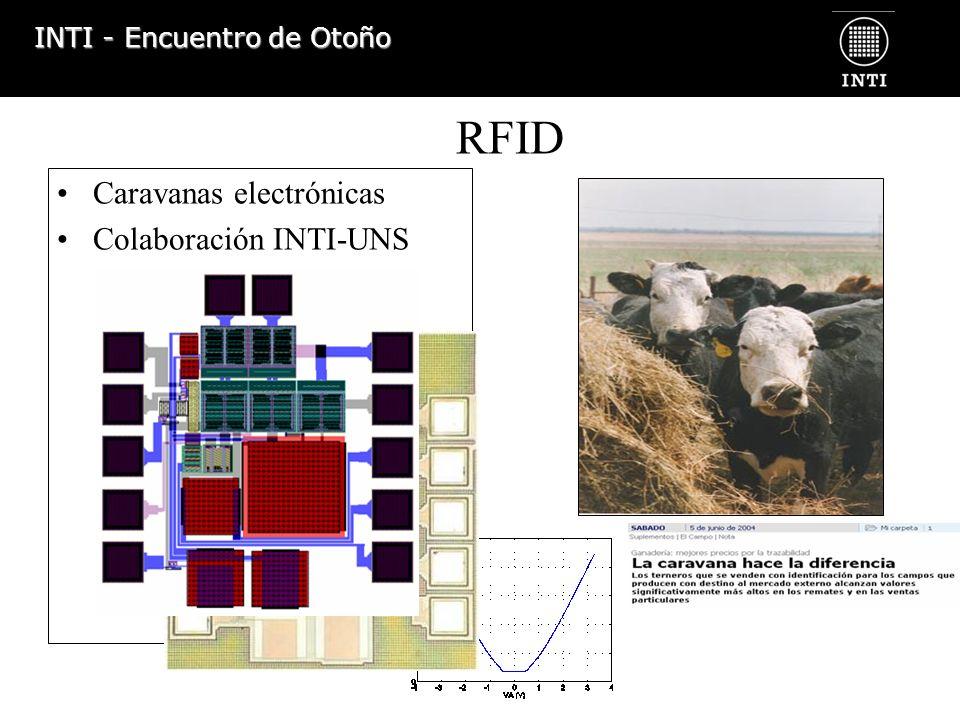 RFID Caravanas electrónicas Colaboración INTI-UNS