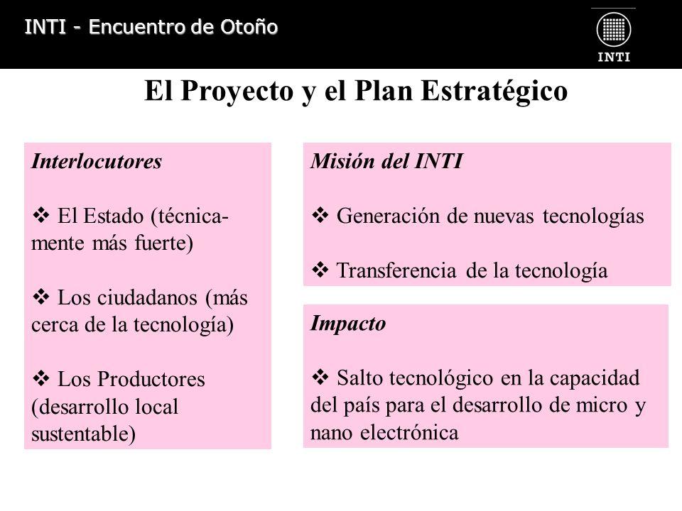 El Proyecto y el Plan Estratégico