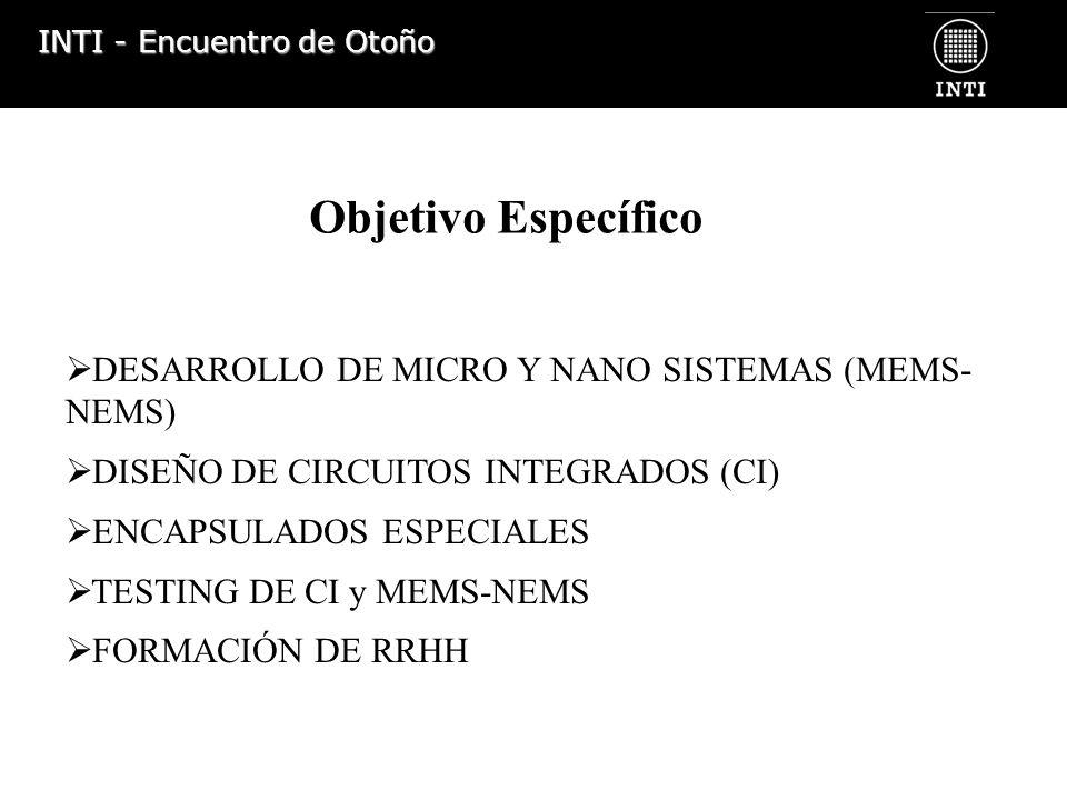 Objetivo Específico DESARROLLO DE MICRO Y NANO SISTEMAS (MEMS-NEMS)