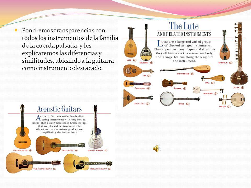 Pondremos transparencias con todos los instrumentos de la familia de la cuerda pulsada, y les explicaremos las diferencias y similitudes, ubicando a la guitarra como instrumento destacado.