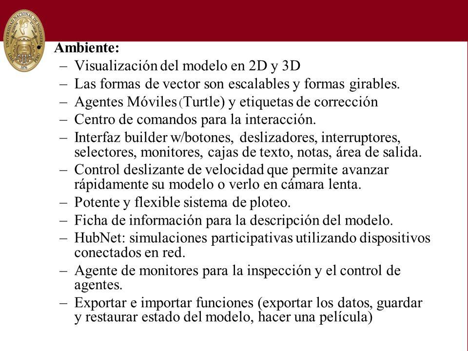 Ambiente: Visualización del modelo en 2D y 3D. Las formas de vector son escalables y formas girables.