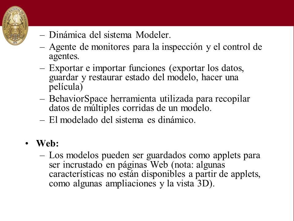 Dinámica del sistema Modeler.