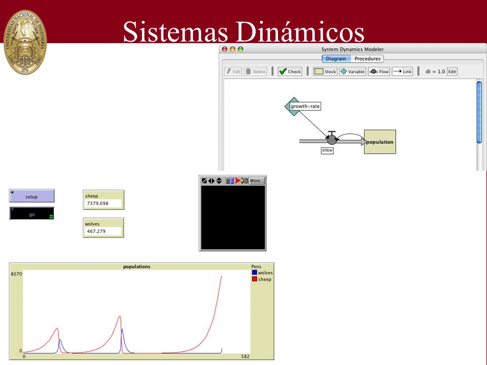 Sistemas Dinámicos