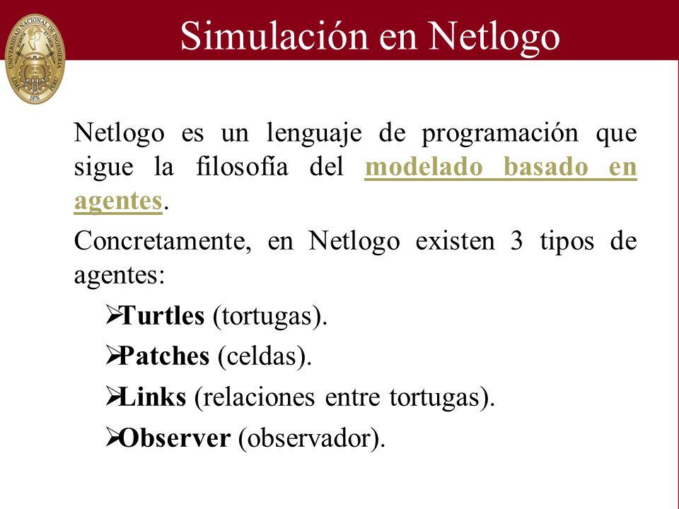 Simulación en Netlogo Netlogo es un lenguaje de programación que sigue la filosofía del modelado basado en agentes.