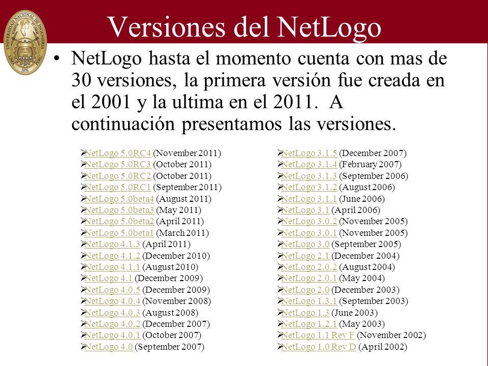 Versiones del NetLogo