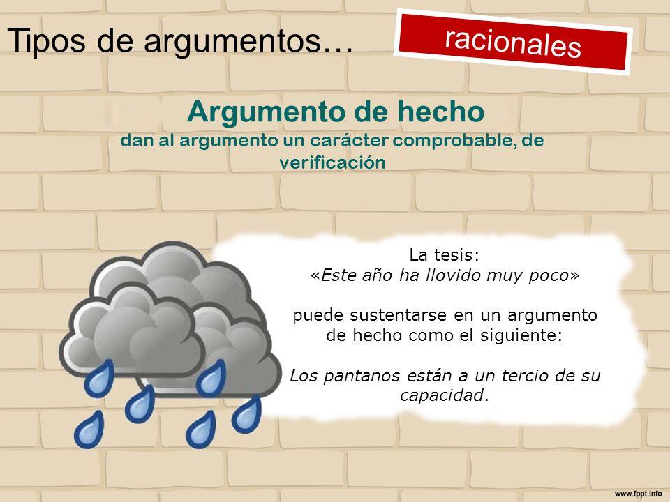 Tipos de argumentos… racionales Argumento de hecho