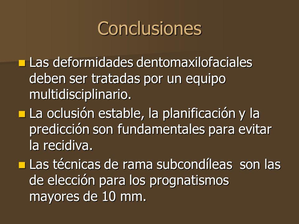 Conclusiones Las deformidades dentomaxilofaciales deben ser tratadas por un equipo multidisciplinario.