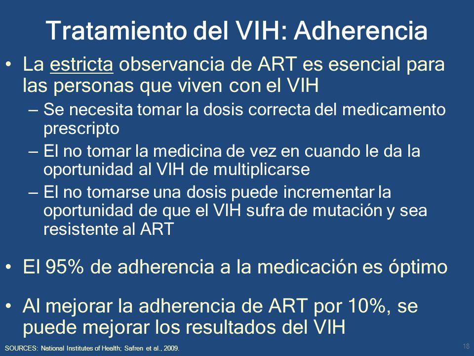 Tratamiento del VIH: Adherencia