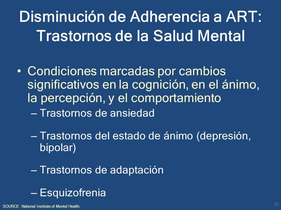 Disminución de Adherencia a ART: Trastornos de la Salud Mental