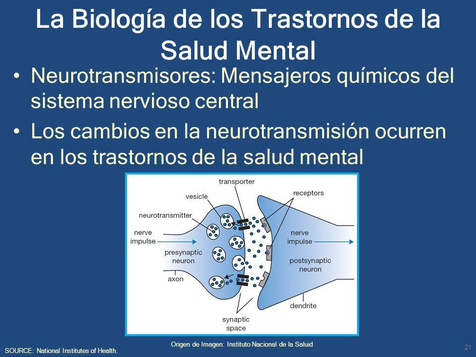 La Biología de los Trastornos de la Salud Mental