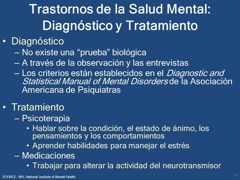 Trastornos de la Salud Mental: Diagnóstico y Tratamiento