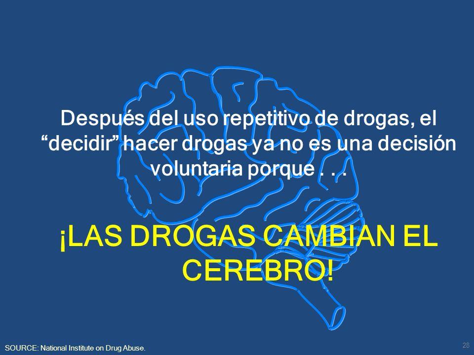 ¡LAS DROGAS CAMBIAN EL CEREBRO!