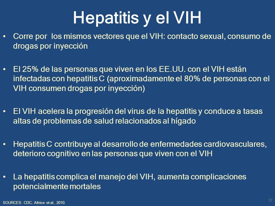 Hepatitis y el VIH Corre por los mismos vectores que el VIH: contacto sexual, consumo de drogas por inyección.