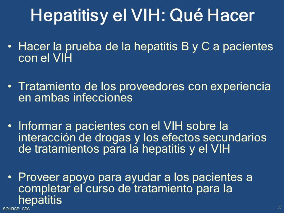 Hepatitis y el VIH: Qué Hacer