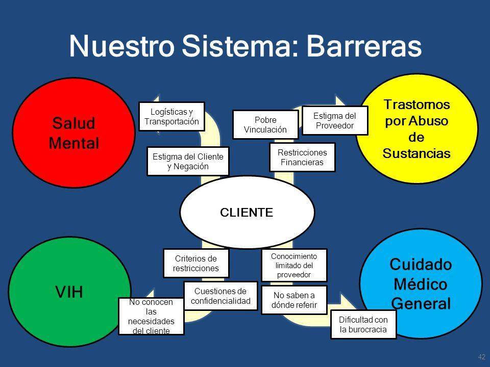 Nuestro Sistema: Barreras