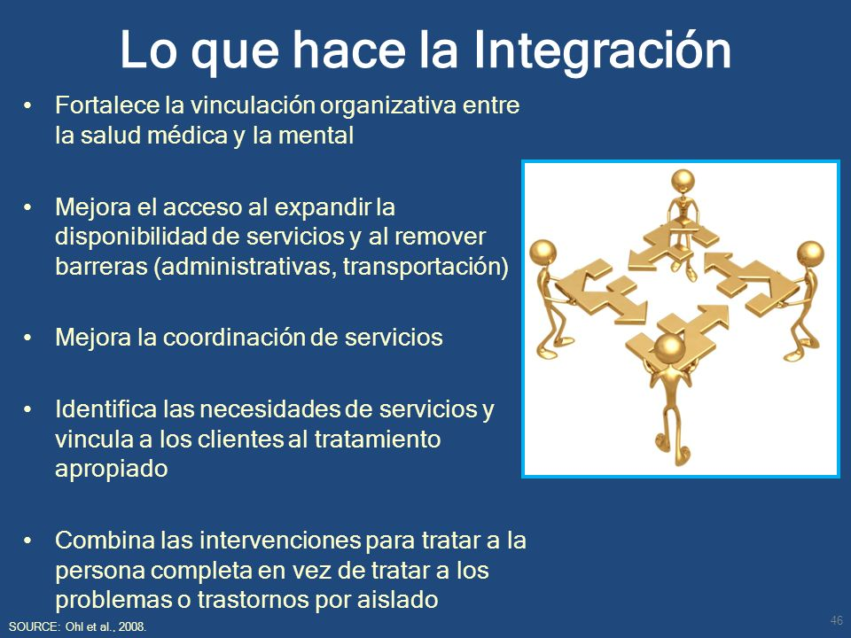 Lo que hace la Integración