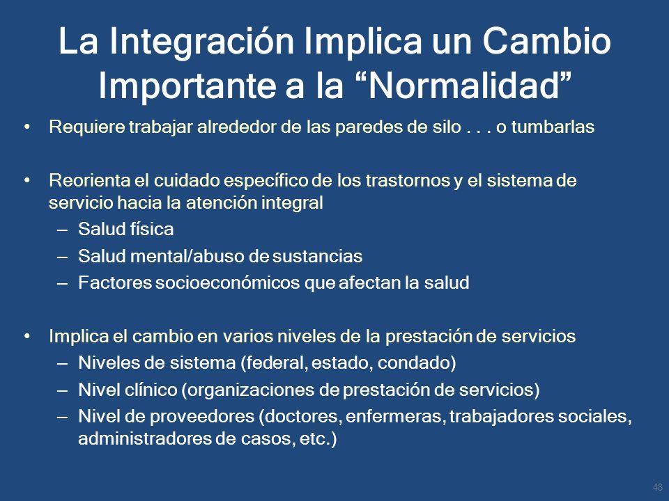 La Integración Implica un Cambio Importante a la Normalidad