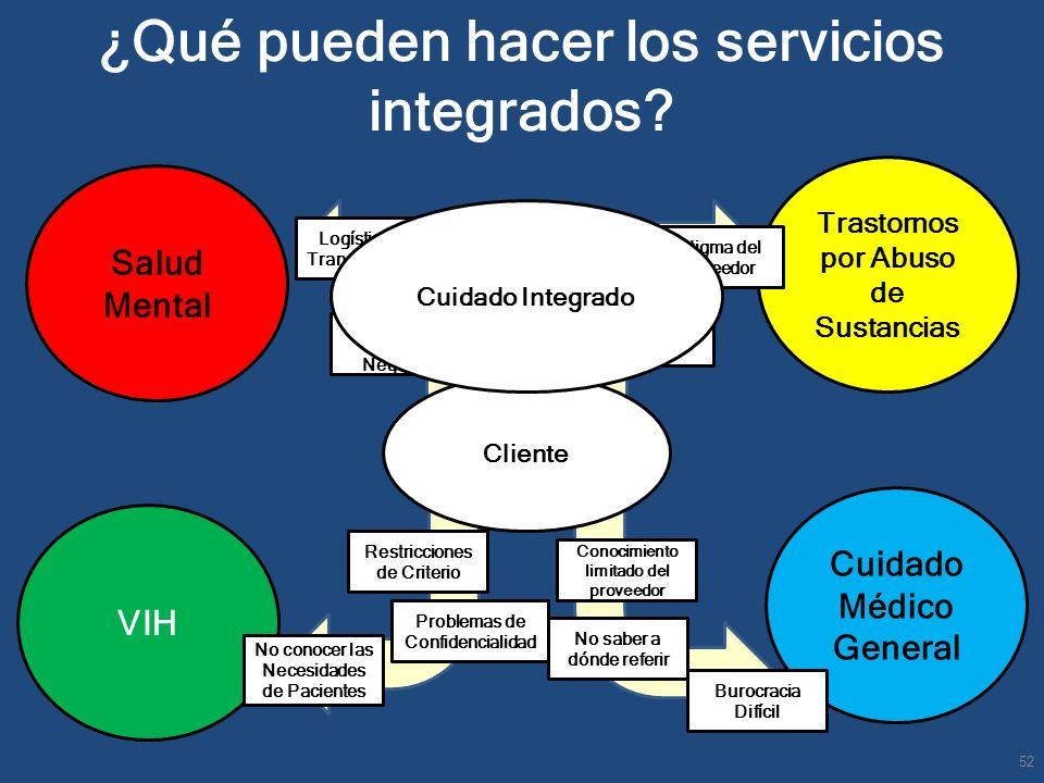 ¿Qué pueden hacer los servicios integrados