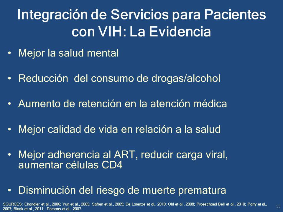 Integración de Servicios para Pacientes con VIH: La Evidencia