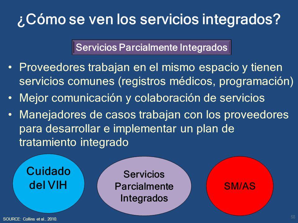 ¿Cómo se ven los servicios integrados
