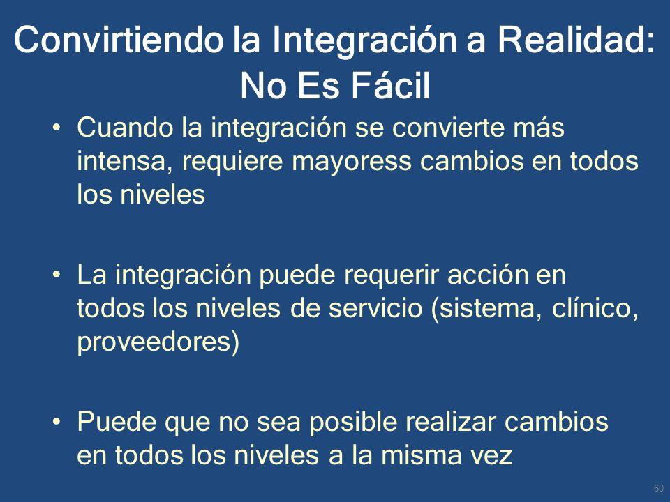 Convirtiendo la Integración a Realidad: No Es Fácil