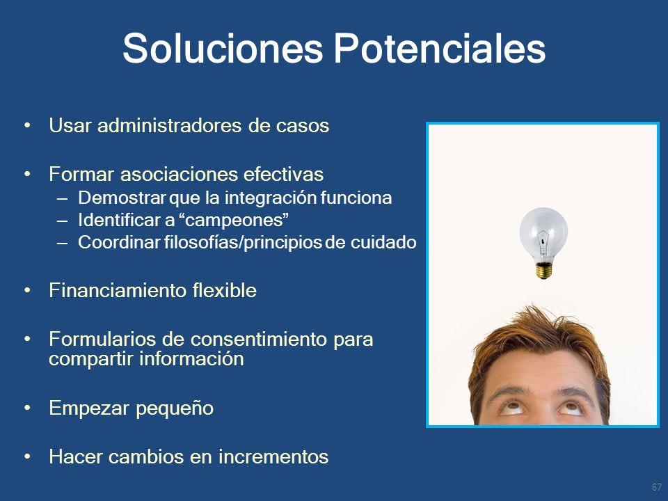 Soluciones Potenciales