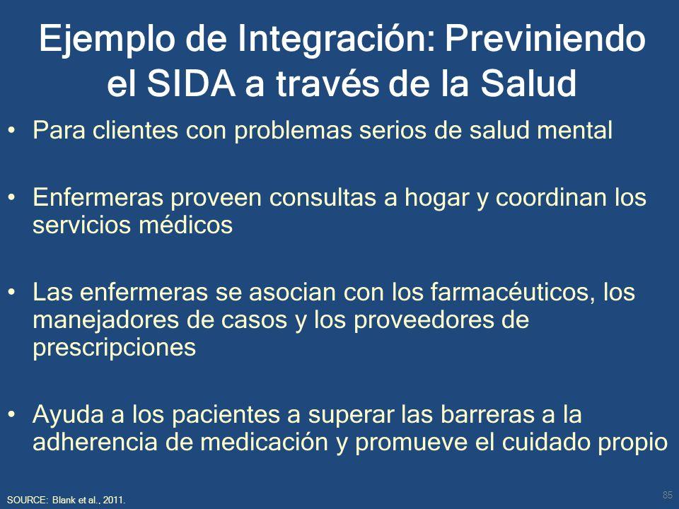 Ejemplo de Integración: Previniendo el SIDA a través de la Salud