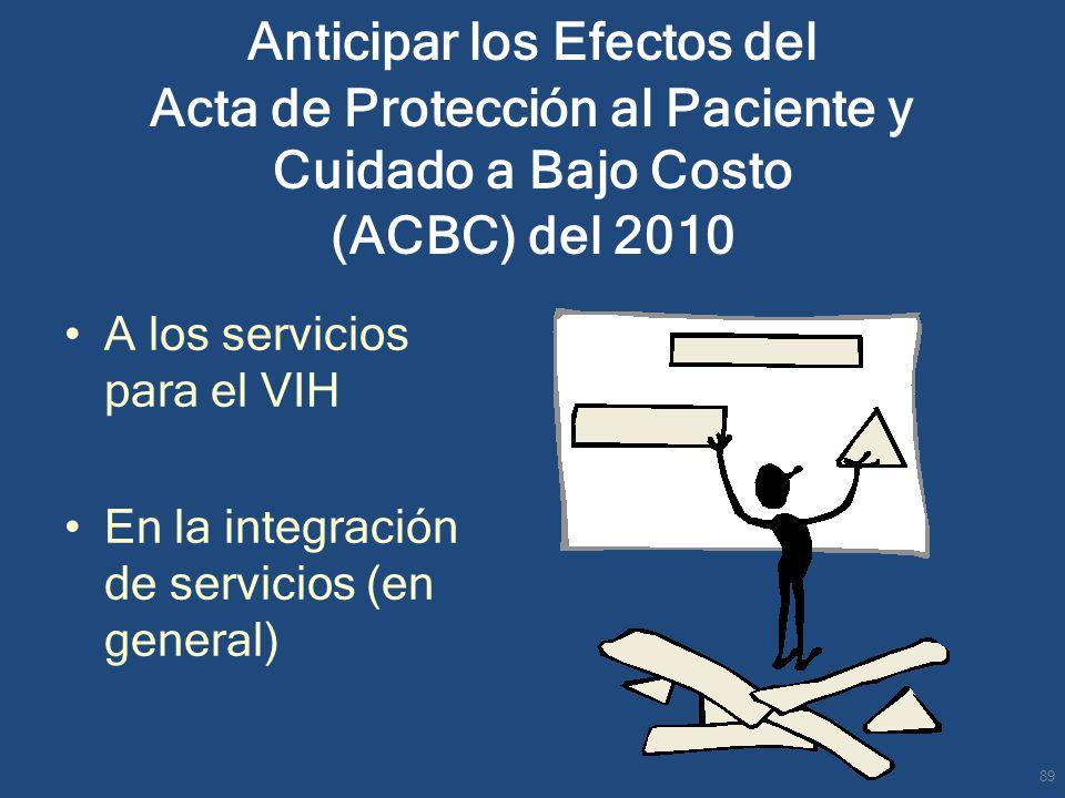 Anticipar los Efectos del Acta de Protección al Paciente y Cuidado a Bajo Costo (ACBC) del 2010