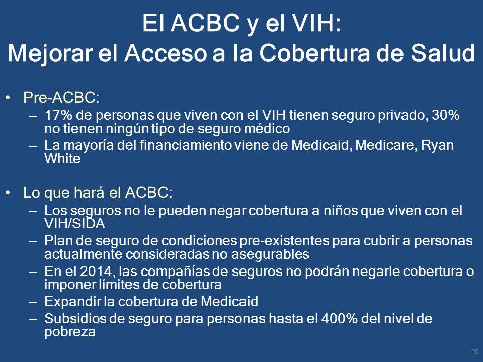 El ACBC y el VIH: Mejorar el Acceso a la Cobertura de Salud