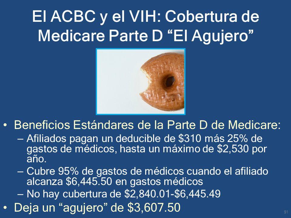 El ACBC y el VIH: Cobertura de Medicare Parte D El Agujero