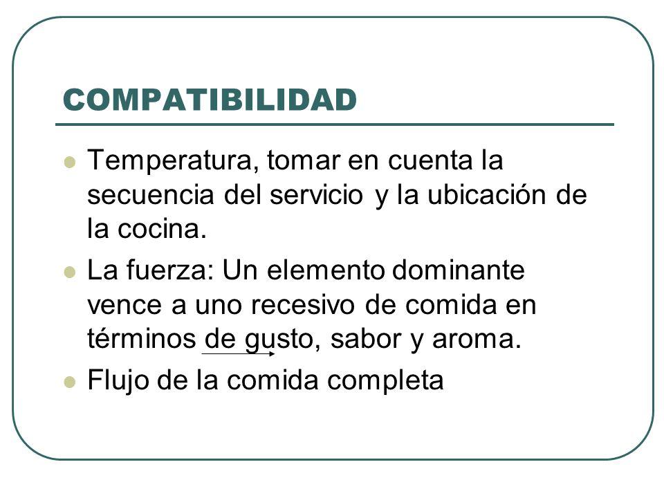 COMPATIBILIDAD Temperatura, tomar en cuenta la secuencia del servicio y la ubicación de la cocina.
