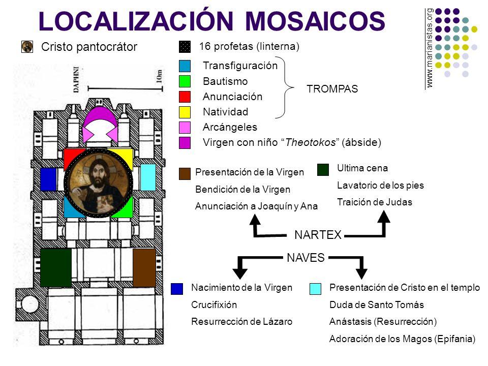 LOCALIZACIÓN MOSAICOS
