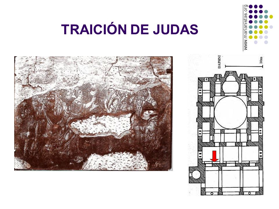 TRAICIÓN DE JUDAS