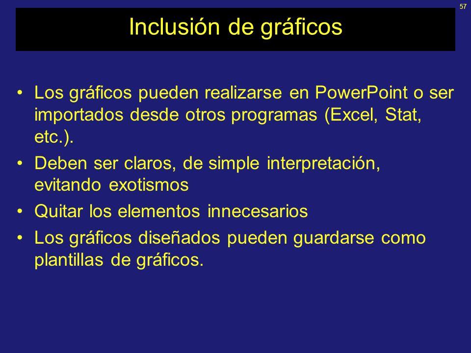Inclusión de gráficos Los gráficos pueden realizarse en PowerPoint o ser importados desde otros programas (Excel, Stat, etc.).