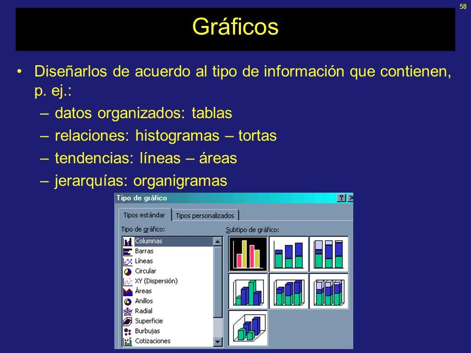 Gráficos Diseñarlos de acuerdo al tipo de información que contienen, p. ej.: datos organizados: tablas.