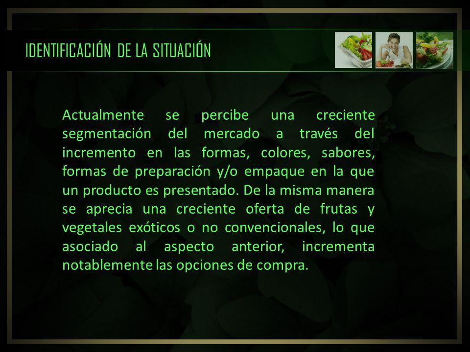 IDENTIFICACIÓN DE LA SITUACIÓN