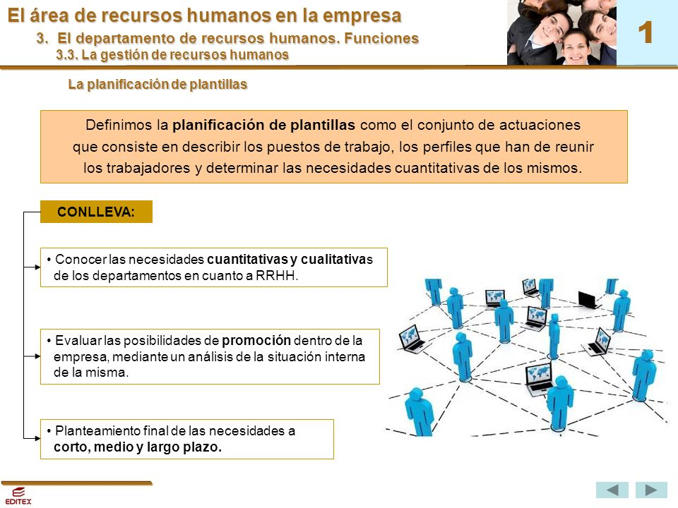 El área de recursos humanos en la empresa - ppt descargar