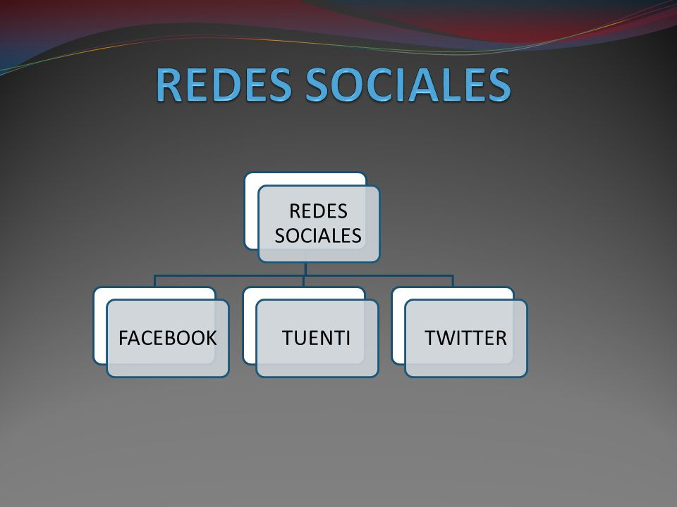 REDES SOCIALES REDES SOCIALES FACEBOOK TUENTI TWITTER