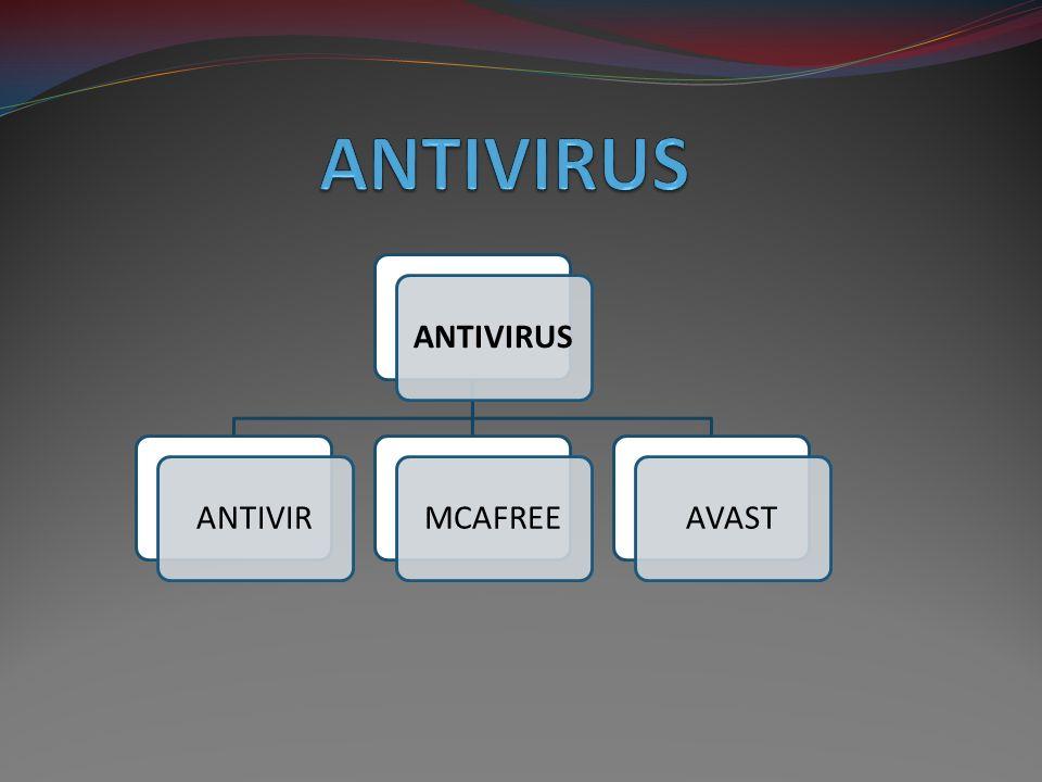 ANTIVIRUS ANTIVIRUS ANTIVIR MCAFREE AVAST