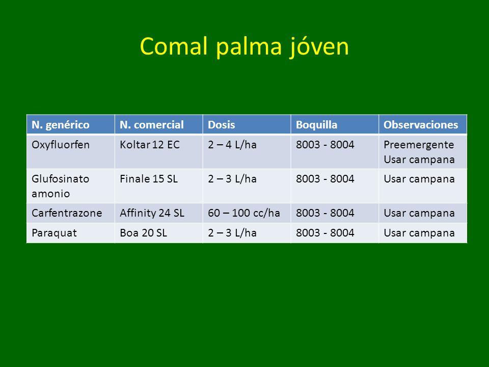 Comal palma jóven N. genérico N. comercial Dosis Boquilla