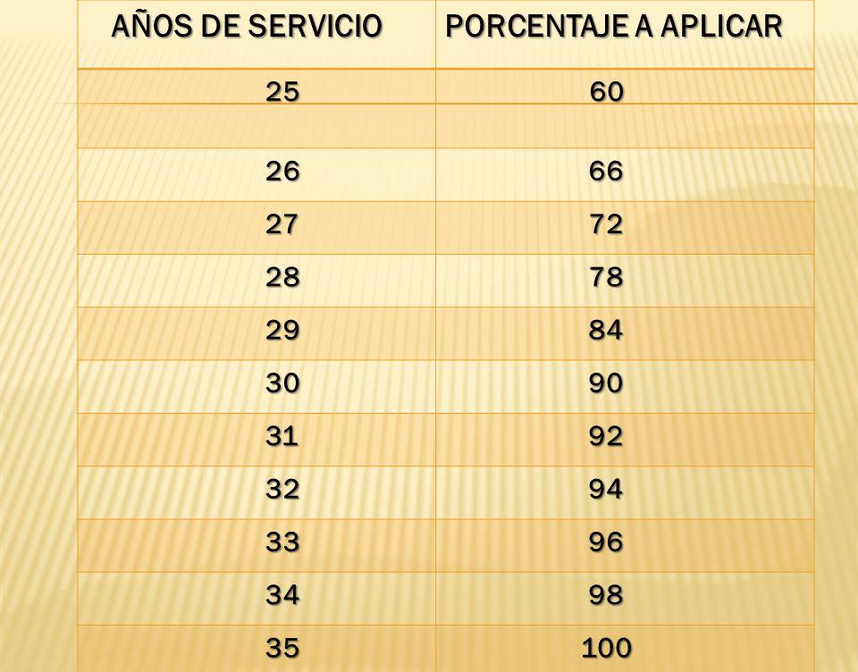 AÑOS DE SERVICIO PORCENTAJE A APLICAR 25 26 66 27 72 28 78 29 84 30 90