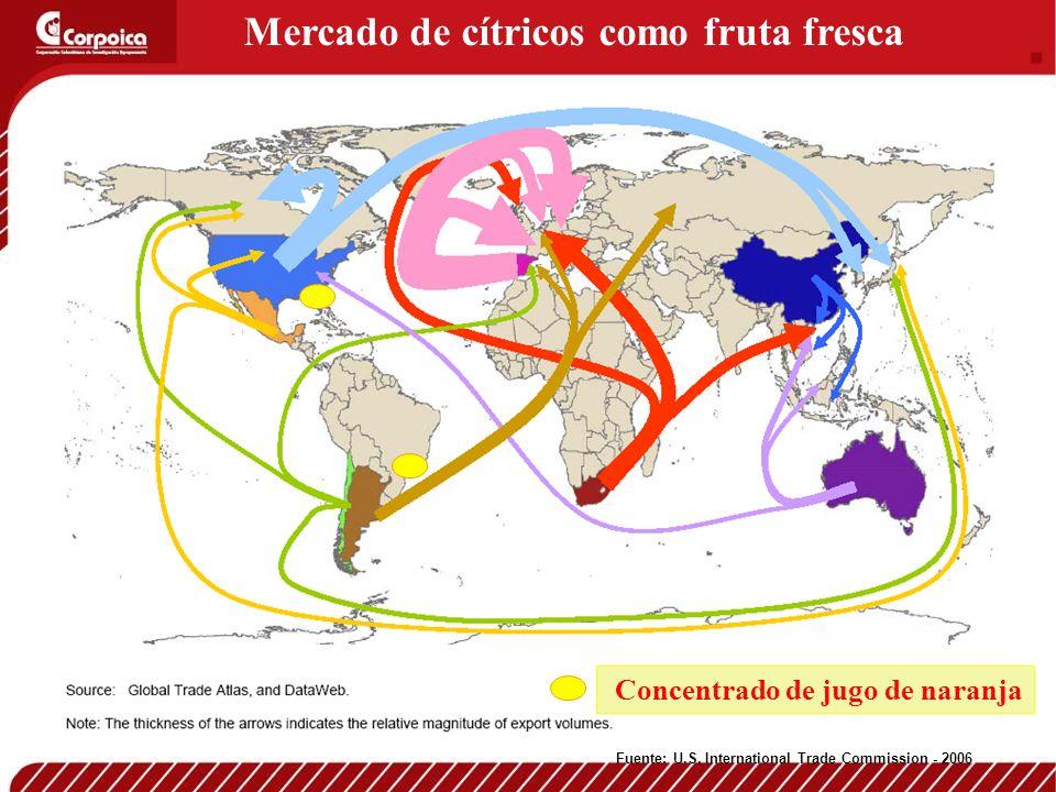 Mercado de cítricos como fruta fresca