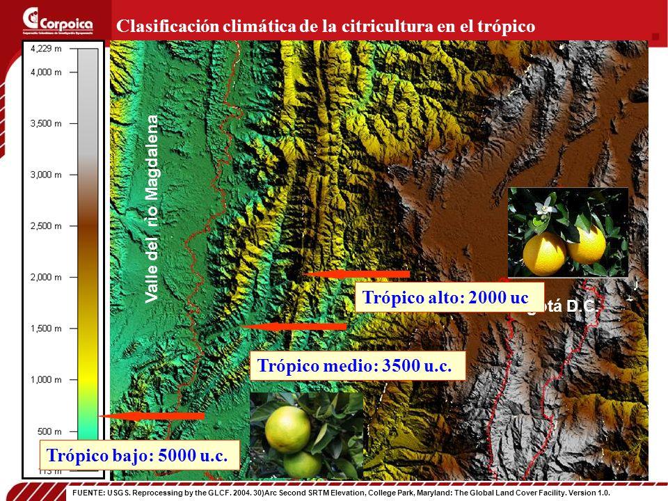 Clasificación climática de la citricultura en el trópico