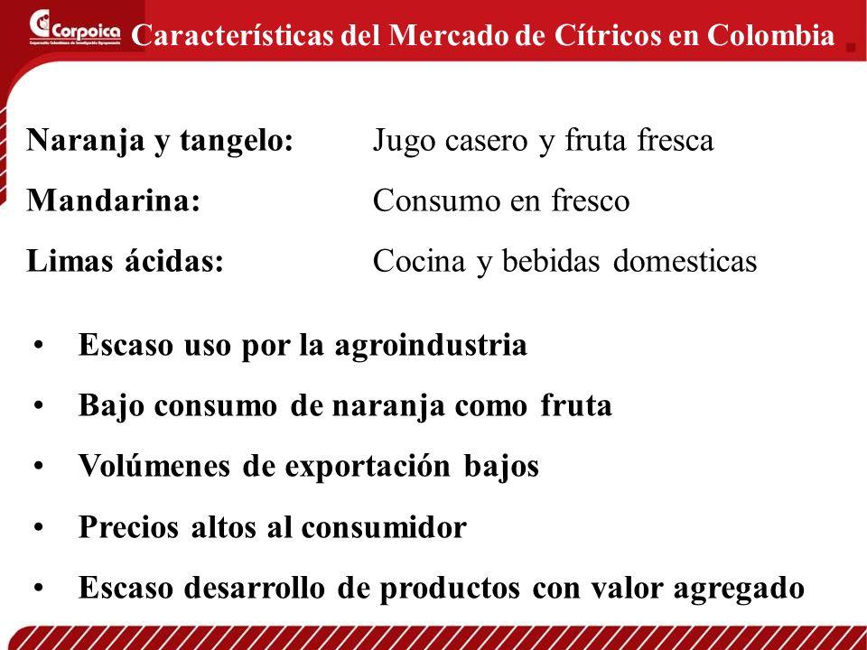 Características del Mercado de Cítricos en Colombia