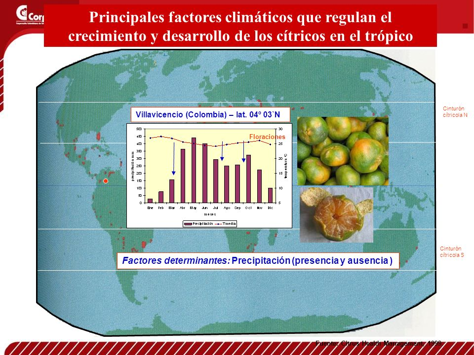 Principales factores climáticos que regulan el crecimiento y desarrollo de los cítricos en el trópico